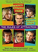 The Rules of Attraction bio picture